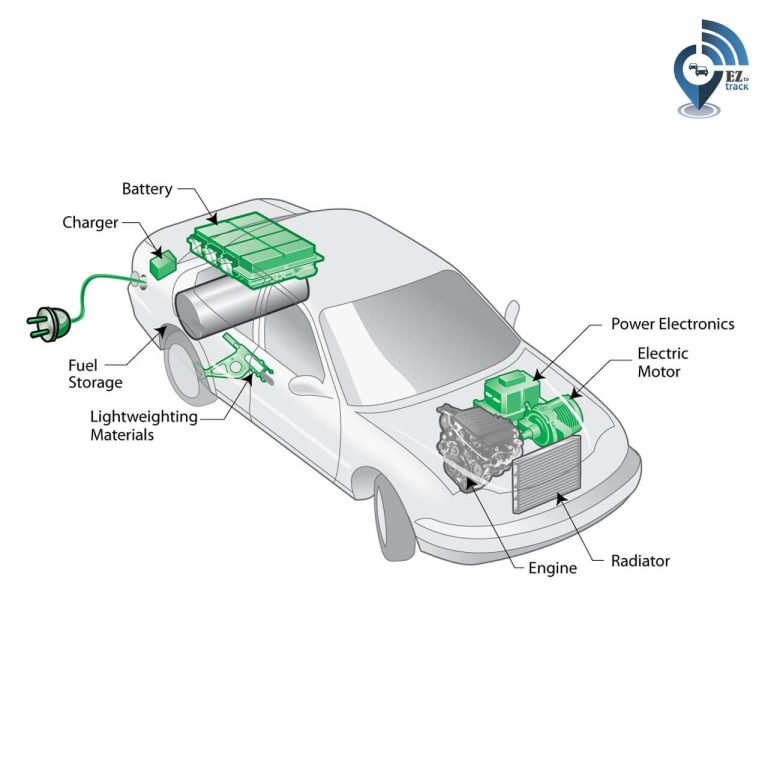 Fleets of the future – vehicles powered by natural gas vs. Electric or hybrid vehicles